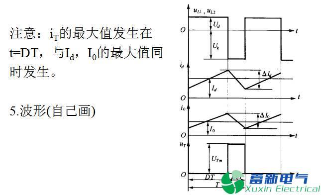 彩图剖析各种直流开关电源电路