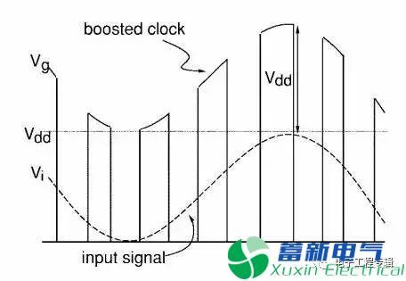 线性直流电源工程师值得珍藏的经典模拟电路