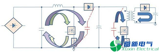 直流开关电源传导篇完整版:标准、测试、layout、变压器、EMI滤波器