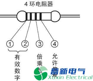 变频电源工程师告诉你色环电阻计算方法读数