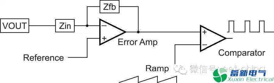 开关直流电源低电平控制电路的诸多噪声形成机会