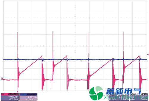 直流开关电源两种常见的电流模式噪声问题