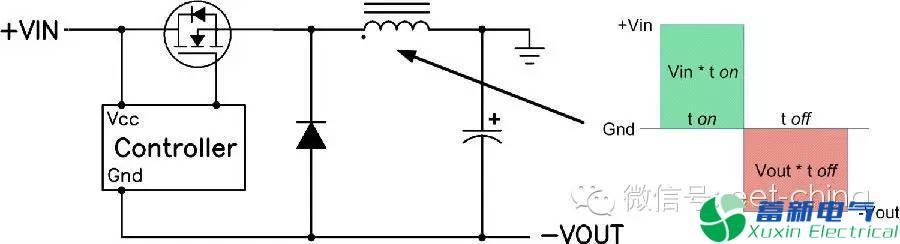 直流开关电源错误的纹波测量得到的较差的测量结果