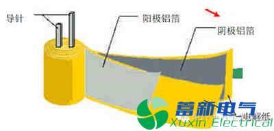 直流开关电源电路中铝电解电容的寿命为什么那么短?