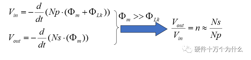 你知道直流开关电源变压器结构组成是怎么样的吗?