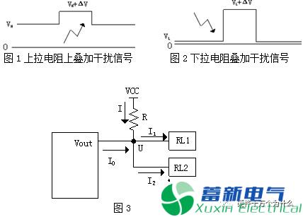 上拉电阻和下拉电阻