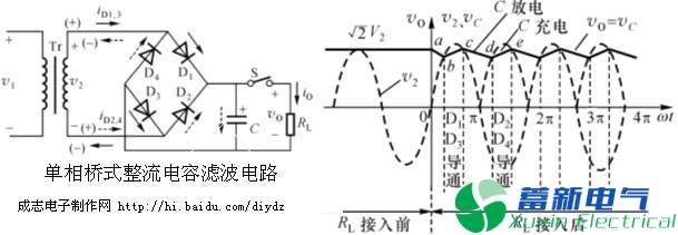 整流,滤波与线性串联型稳压电源工作原理