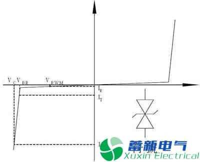TVS瞬态电压抑制二极管原理参数