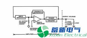 什么是理想的直流稳压电源解决方案?