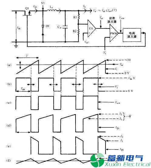 大功率直流电源输出纹波电压该如何调整?