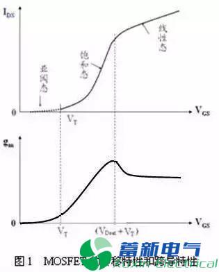 大功率直流电源电路设计工程师解析MOS管的15个为什么?