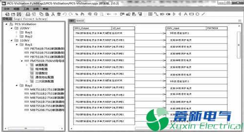 智能变电站配置集成一体化软件设计方案解析