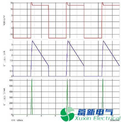 同步整流可改善反激式高频开关电源的交叉调整率
