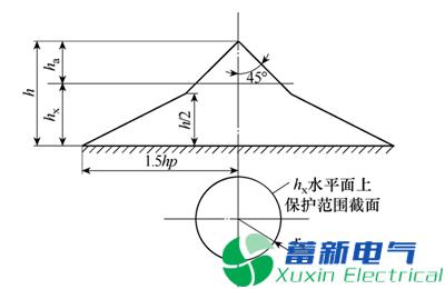 高压直流稳压电源内部元器件结构如何?